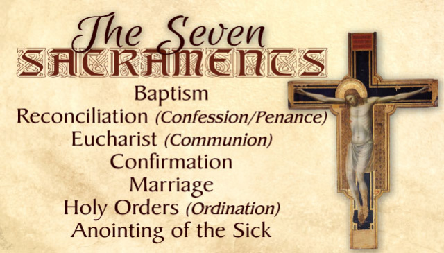 Seven Sacraments/Seven Gifts of the Holy Spirit